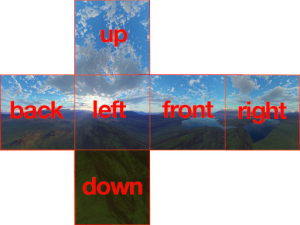 An example of cube mapping. Image by Arieee (redistributed using the CC BY-SA 3.0 license).
