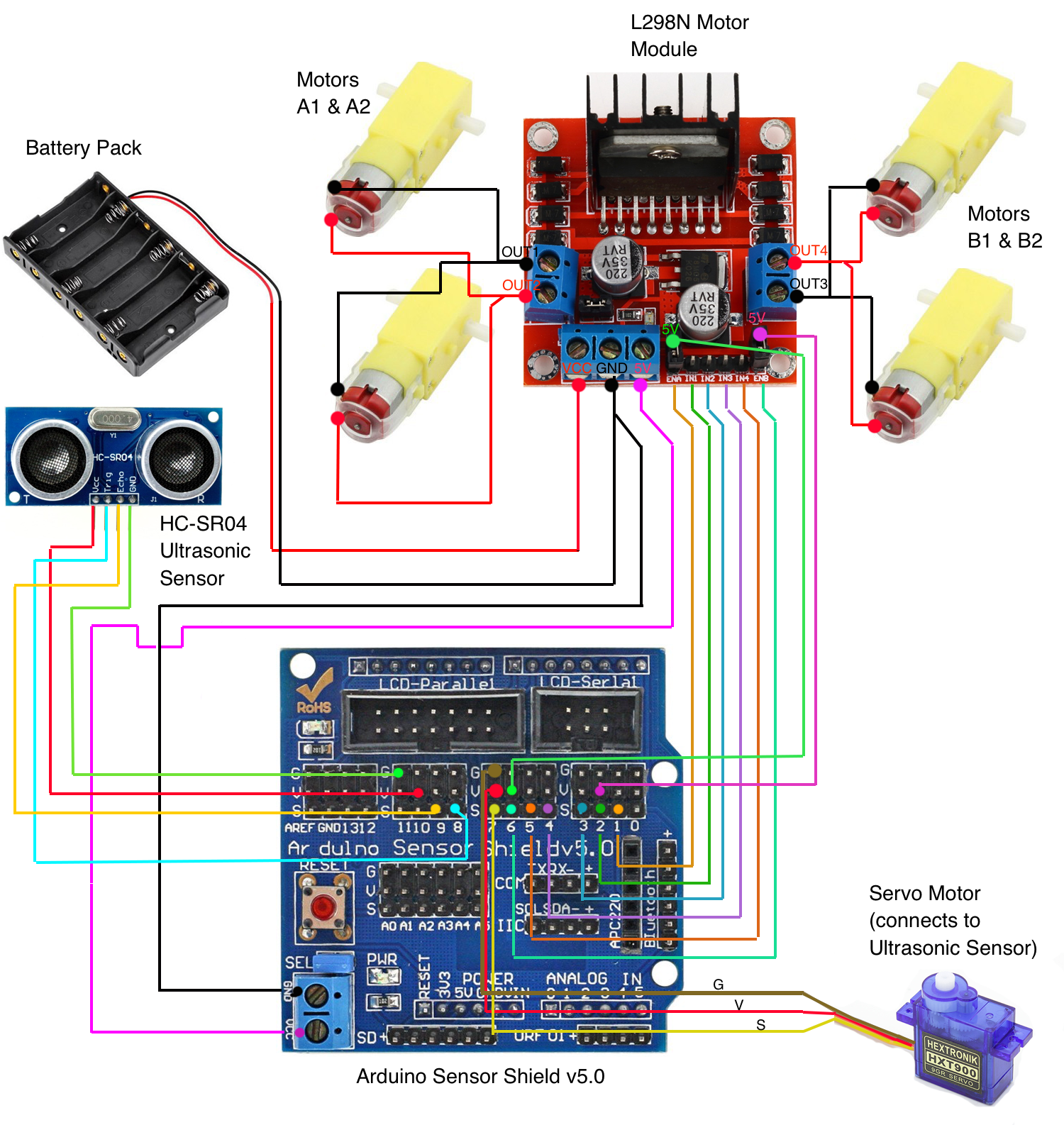 Toy Robot Wiring Diagram Libraries Robotic Circuit Building A 4wd Autonomous Car With Arduino Codemahal